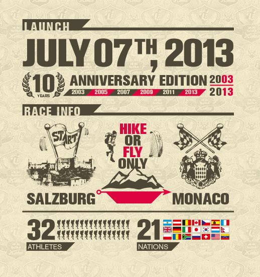 עשור למירוץ שנפתח ב 7.7.2013