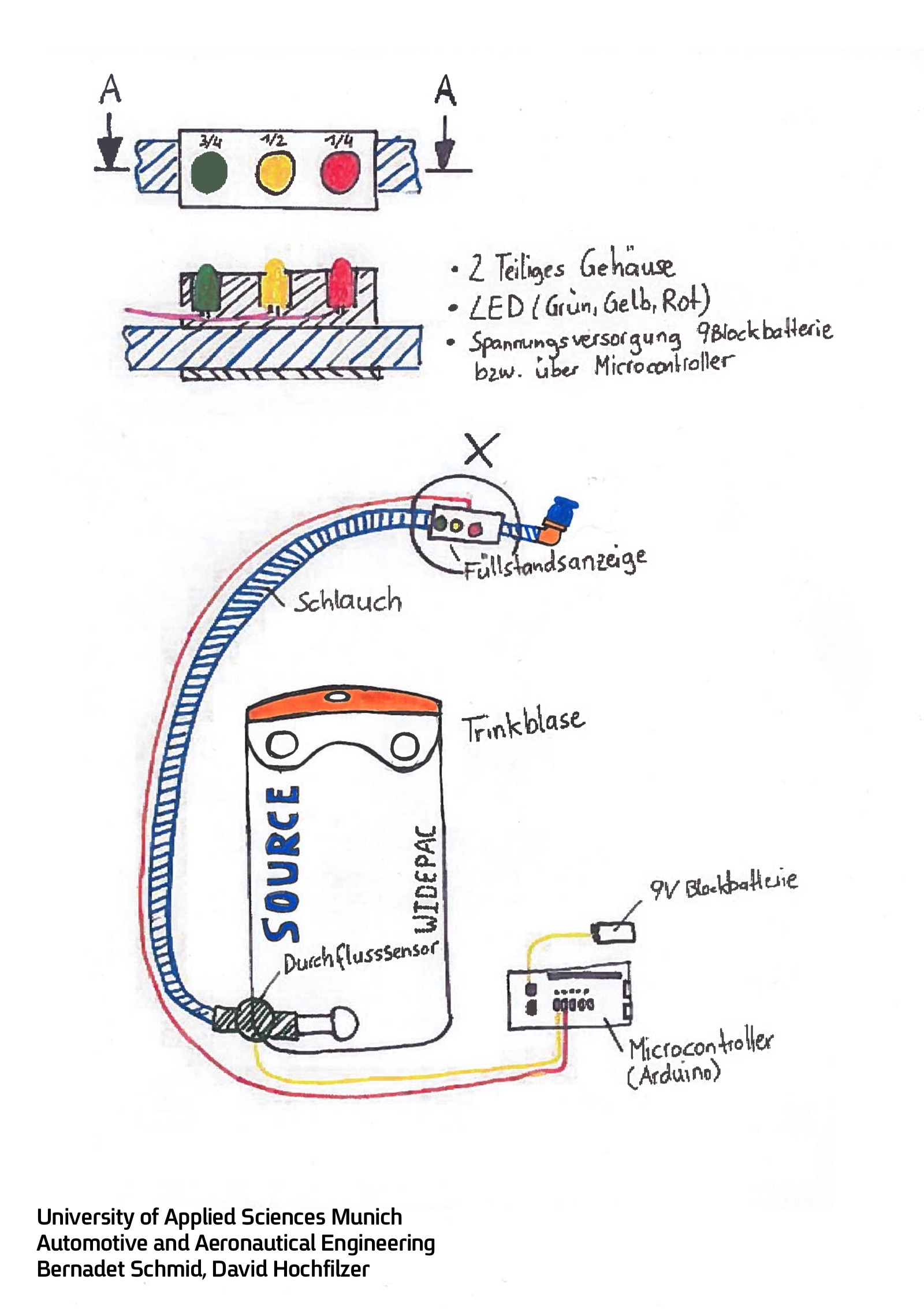 Hydration-System-Flow-Meter